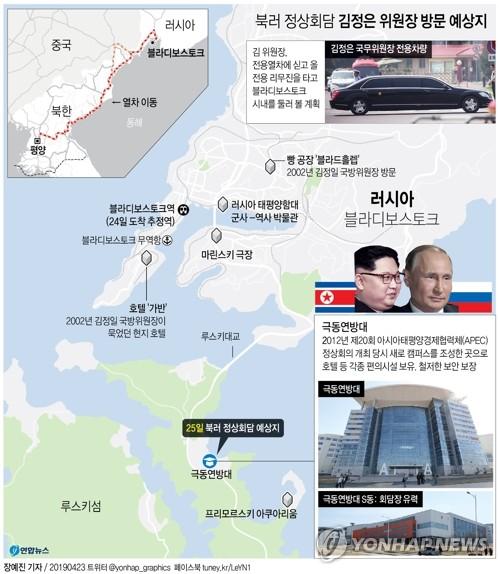 김정은-푸틴, 첫 정상회담 시작…회담장 앞에서 악수(종합2보) - 1